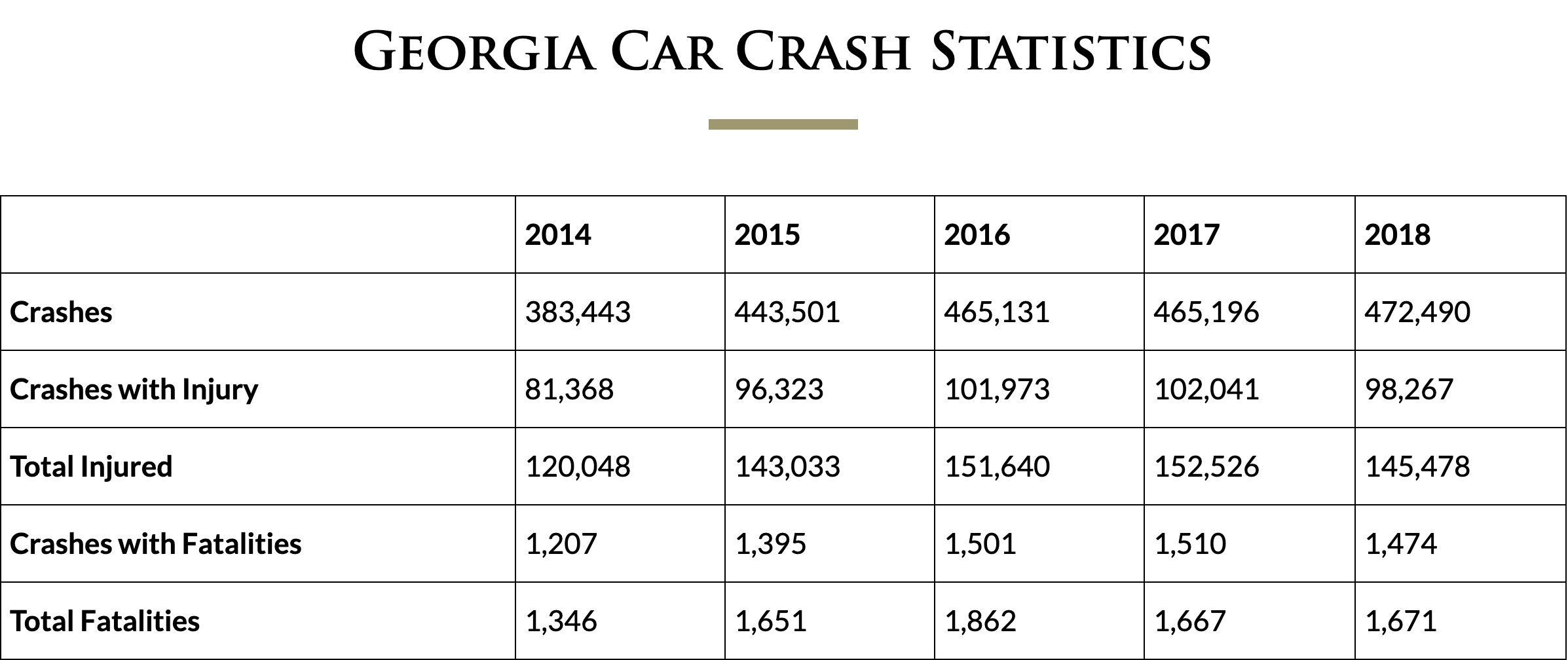 Atlanta Car Accident Lawyers