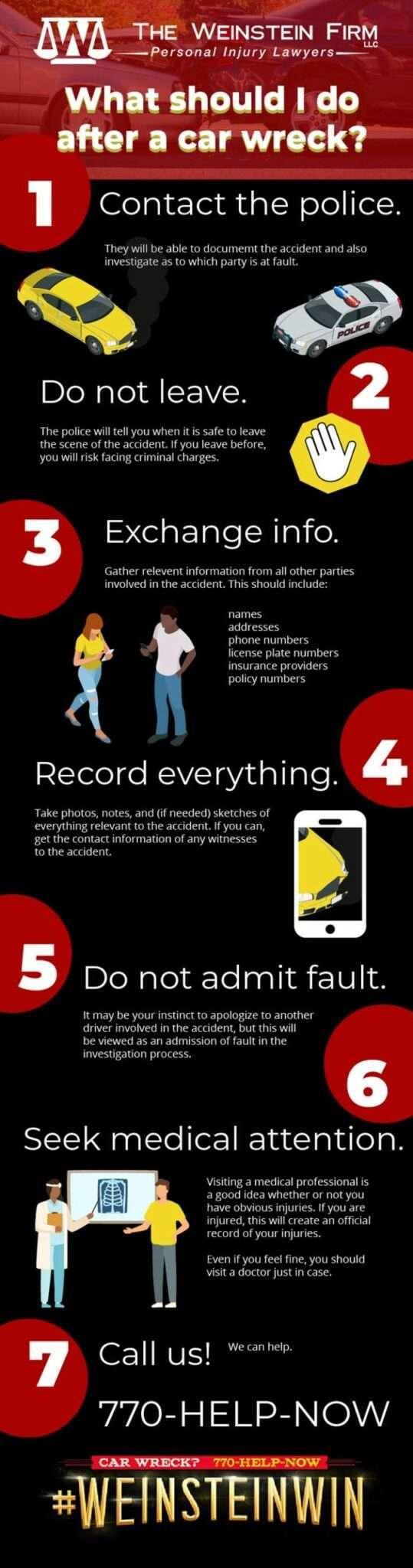 Atlanta Car Accident Lawyer Infographic