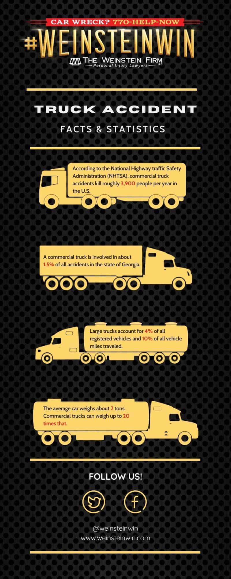 Atlanta Truck Accident Infographic