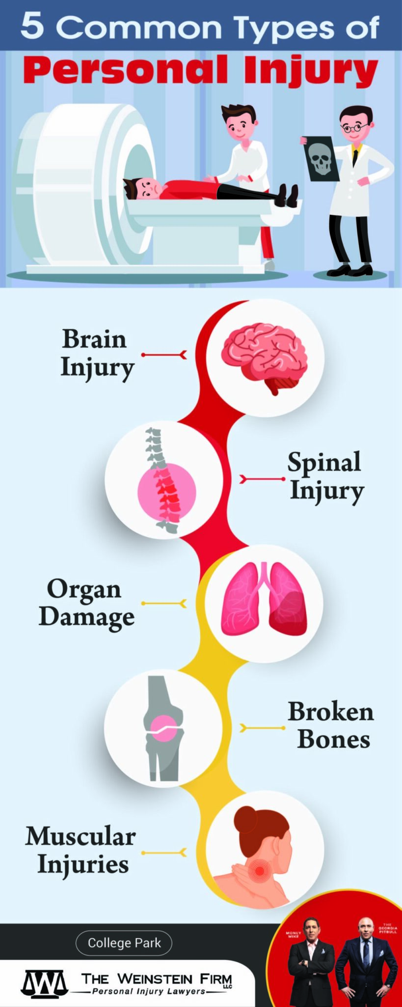 College Park Personal Injury Infographic