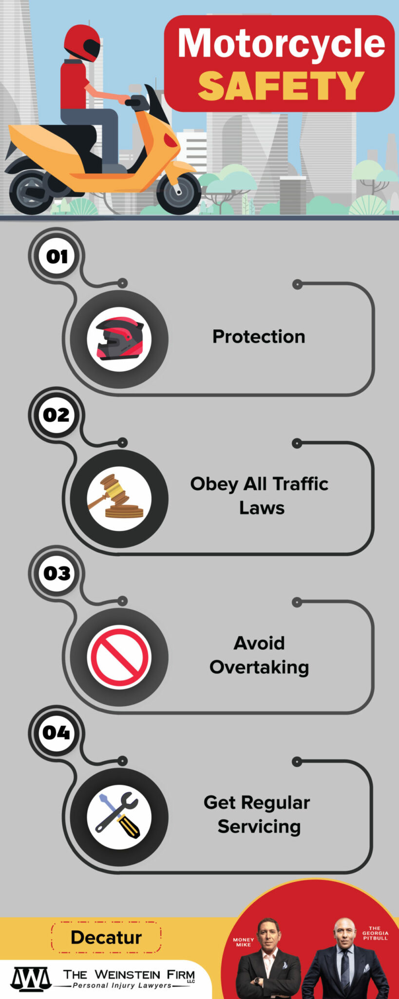 Decatur Motorcycle Accident Infographic