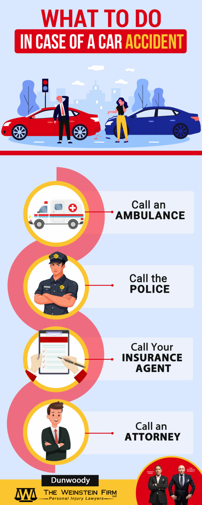 Dunwoody Car Accident Infographic