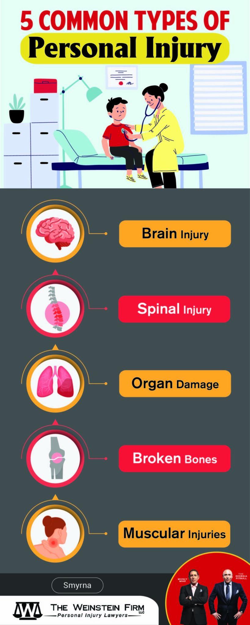 Smyrna Personal Injury Infographic