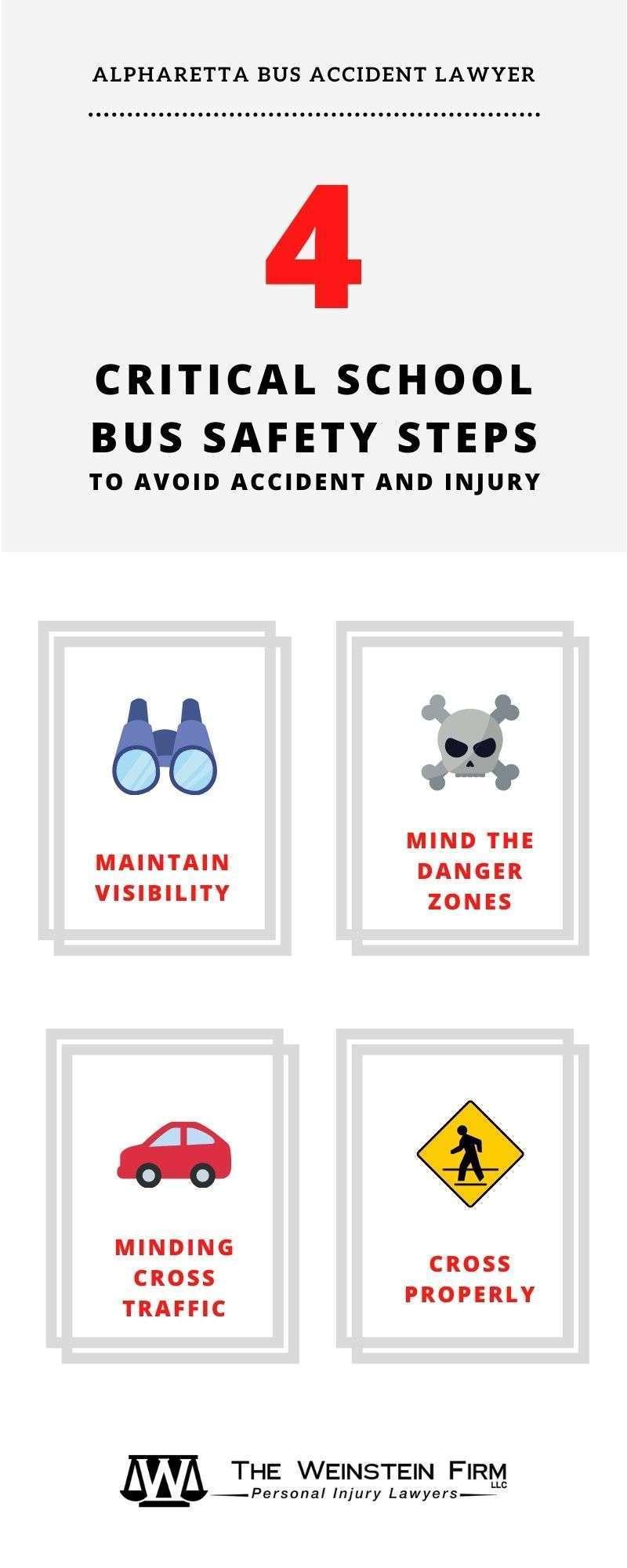 Weinstein Alpharetta Bus Accident Infographic