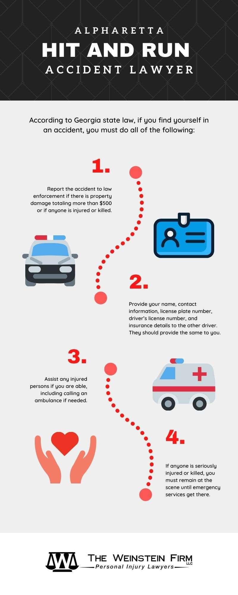 Weinstein Alpharetta Hit and Run Accident Infographic