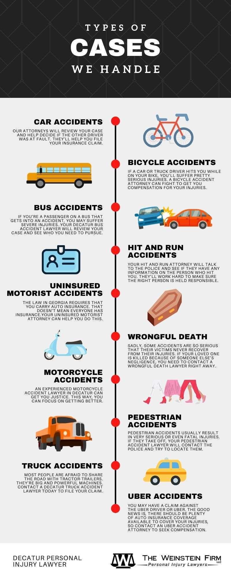 Weinstein Decatur Personal Injury Infographic